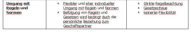 tabelle-3-lueneburg