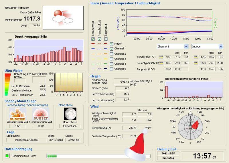 wetter-24-12-2012-001