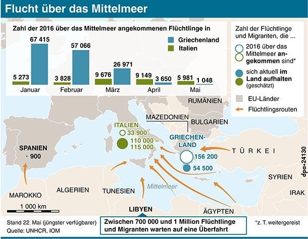 Karte Fluechtlinge 2016