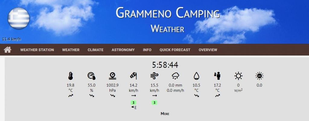 Grammeno Wetter 05.03.2018