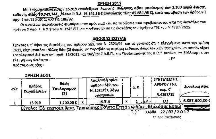 Strafe 6 Mio wegen Steuerhinterziehung