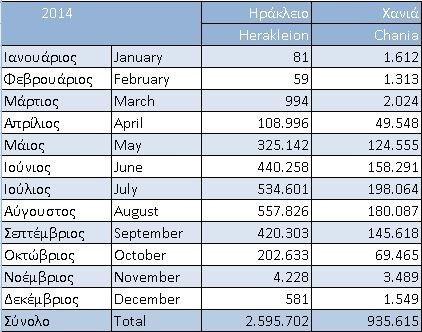 statistik-sete-2014