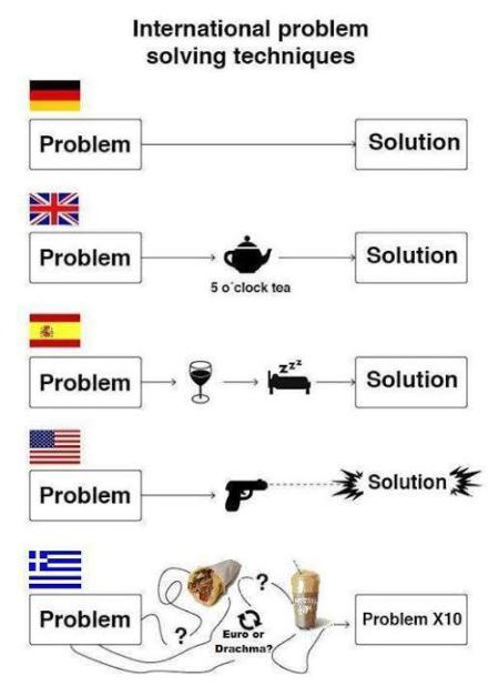 problem-solutions