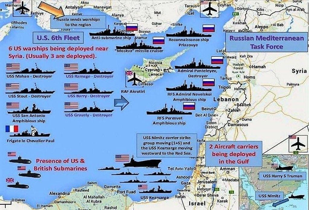 Ostliches Mittelmeer Ist Denn Schon Krieg Radio Kreta